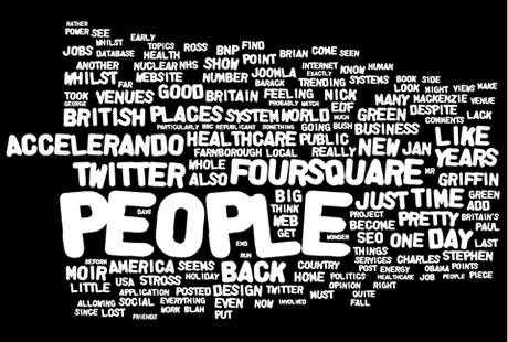 PaulMackenzieRoss.com - Wordle - January 21st 2010