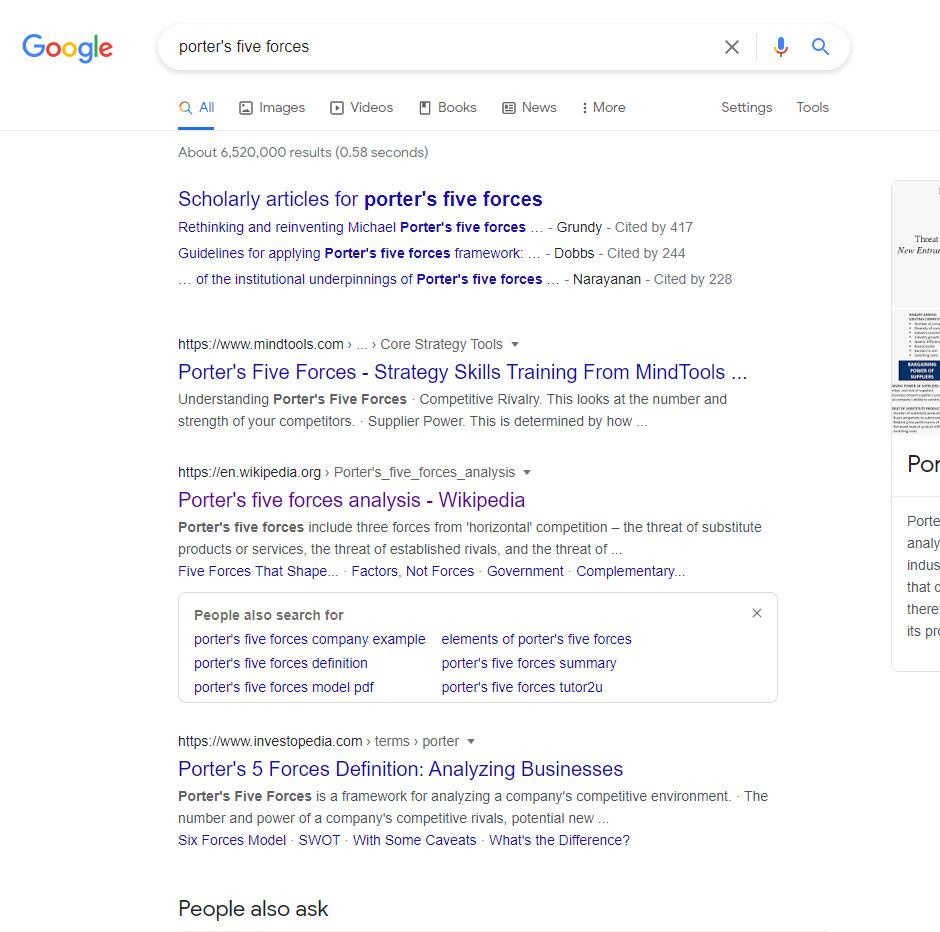 Porter's Five Forces- Marketing framework/model in Google SERPs.